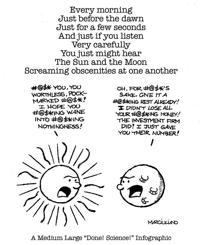 Sun Moon Argue Medium