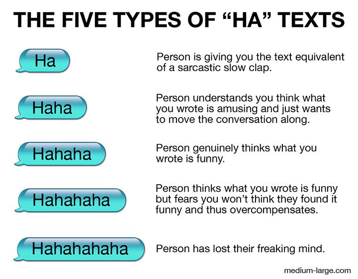 Five Types of Ha Texts