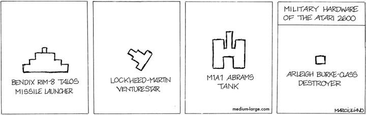 Atari Military 1200